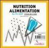 Nutrition alimentation